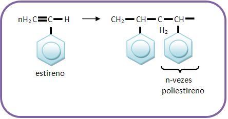 20125 - Polímeros - Como Bombeiros Resistem a Incêndios de 1000°C