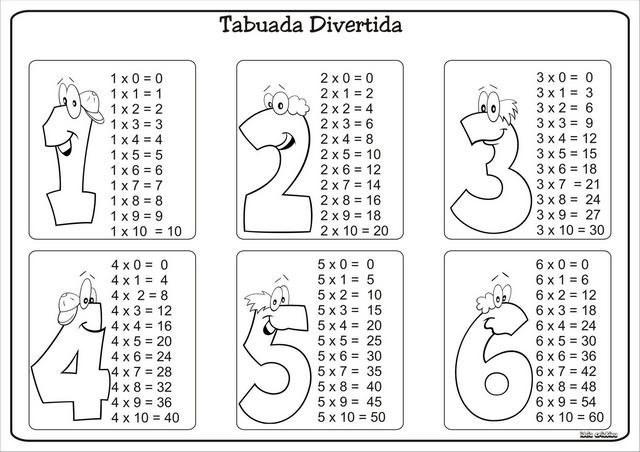 Aprendendo a Tabuada