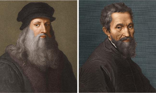 Pintores Famosos História