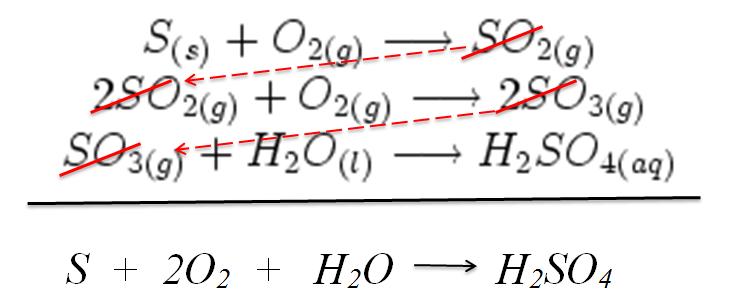 Quimica Estequiometria