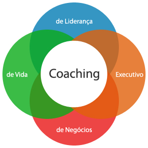 Tipos Coaching