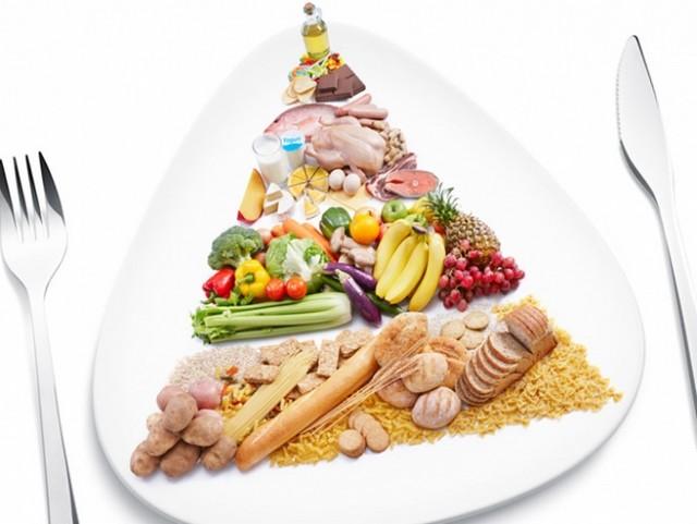 Dieta Diversificada