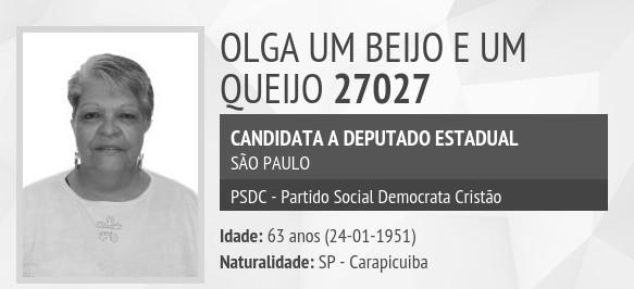 Candidatos Eleições 2014