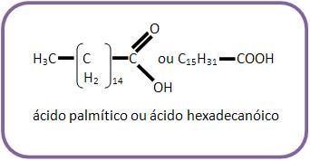 Ácido palmítico fórmula