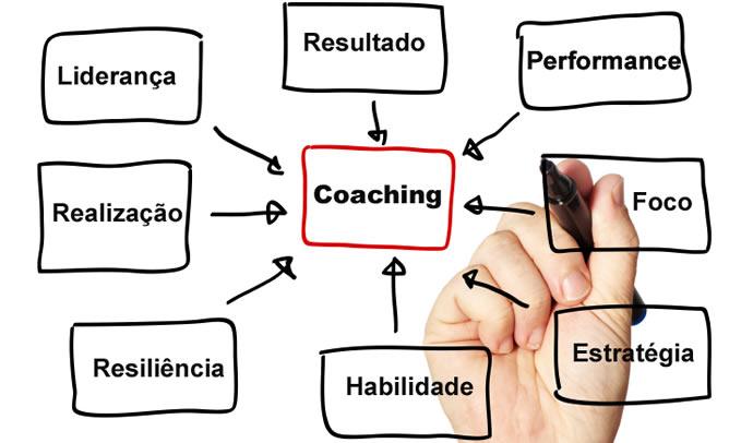 pessoal coaching