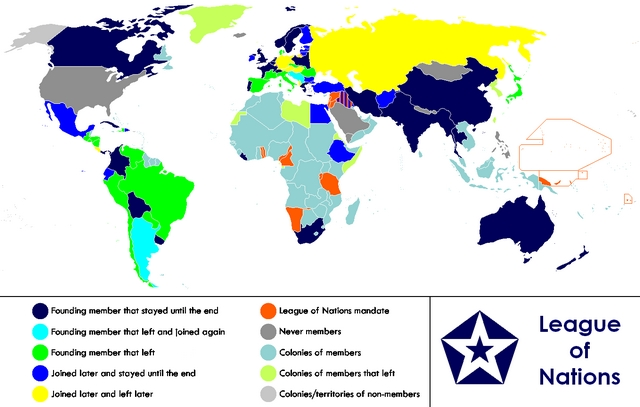 Sociedade Nações