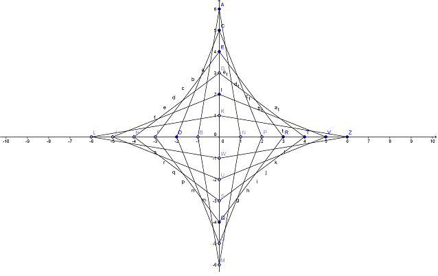 cartesiano-plano
