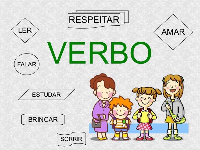 Saiba a maneira correta de classificar os verbos