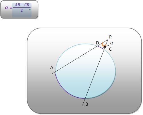 f6d78b6b23 Ângulos na circunferência - Ângulos e Arcos na Circunferência ...