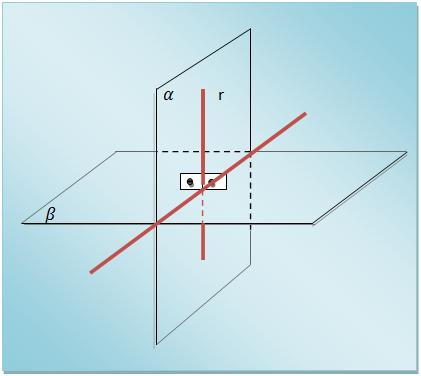 Resultado de imagem para planos perpendiculares