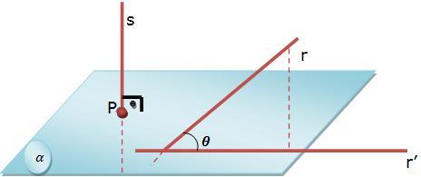 Resultado de imagem para Projeção ortogonal de uma reta sobre um plano